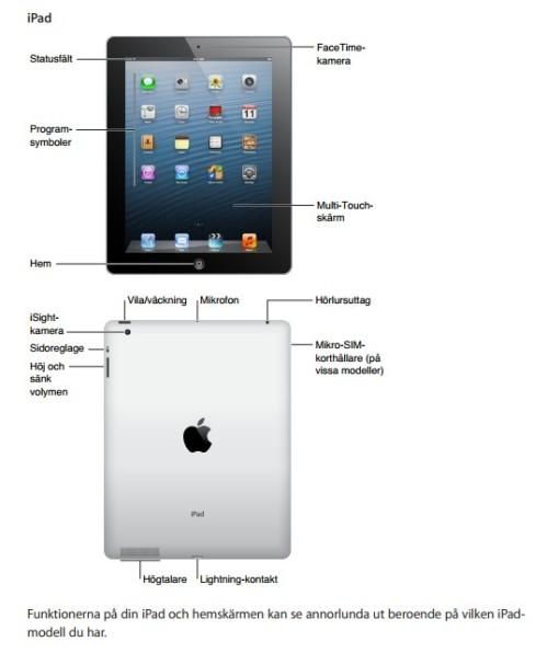 iPad översikt vanl storl